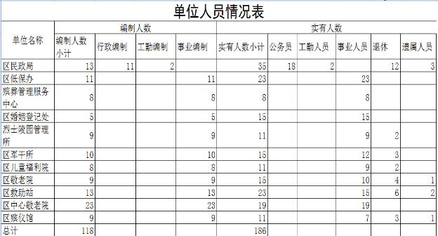 吃什么��.�zfczj�:(`9��_>> 正文              /upload/00/czj/files/2016%e6%b0%91%e6%94%bf