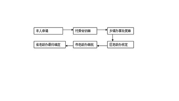民政3.jpg