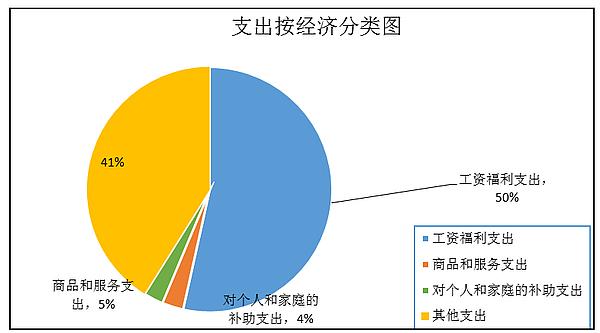 2019榆林经济_...展进军 横山区2019年经济社会发展展望